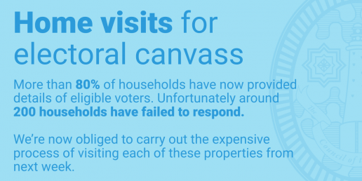 Electoral canvass home visits